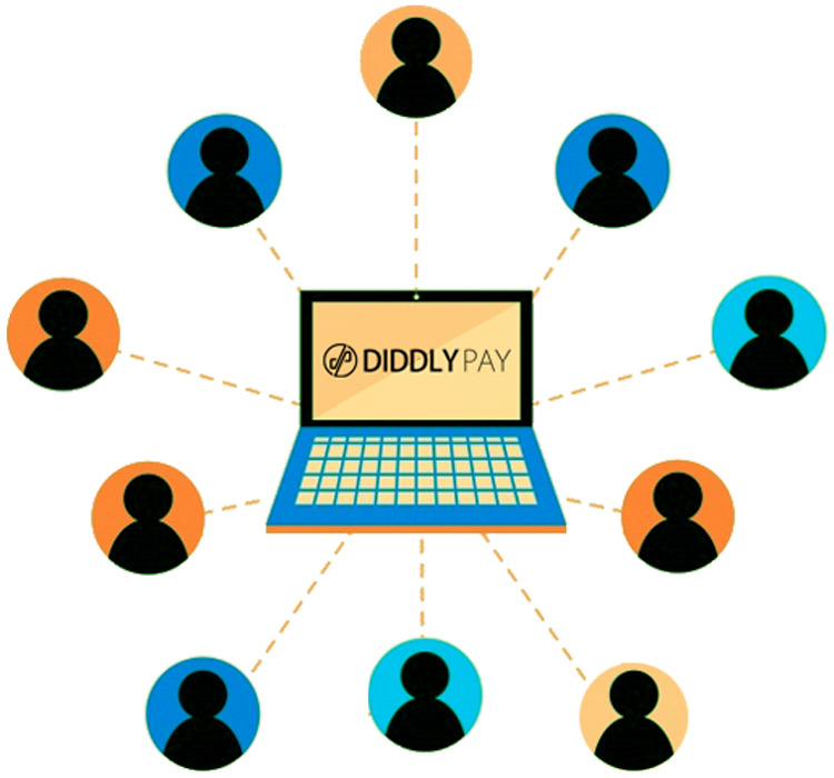 diddly-pay-pro-review-legit-just-another-marketing-tool-networking
